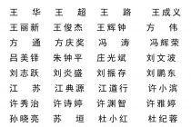 守望兰亭•社会主义核心价值观主题创作——福建省书法作品展入展名单公示