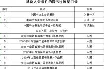 2018年度山西省书协会员申报工作的通知