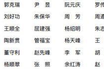 安徽省书协关于征集预选十二届国展隶书投稿作品遴选结果的公告