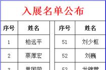 【公告】为祖国喝彩——中山市庆祝中华人民共和国成立70周年书法作品评选结果揭晓